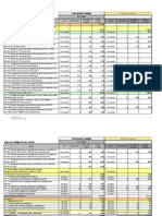 Anexa 3.1_Annex B Budget P3-2