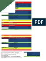 Rutina destrucción grasa  Christian Thibaudeau imprimible.pdf