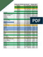 Datos unidades hidrograficas completas.xlsx