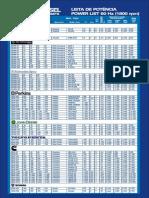 heimer_tabela_60hz. De alguns geradores.pdf