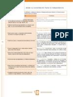 SA3_HI_B2.pdf