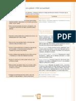 SA3_HI_B5.pdf