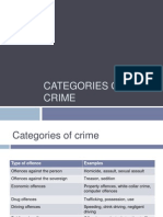 lesson 2 - categories of crime
