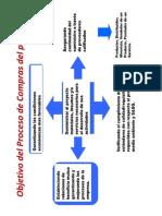 sistema integrado13.pdf
