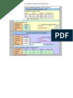 Convertidor GPS_UTM (3).xls