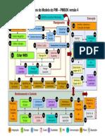 pmbok4.pdf