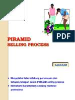 PIRAMID Selling Process Plus