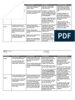 planning rubric - lesson overview