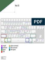 Resolve 9 Keyboard Shortcuts