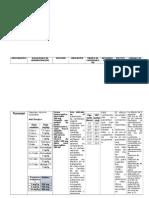 consolidado del niño medicamentos (1)2.doc