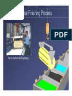 LECTROPLATING PROCESS.pdf