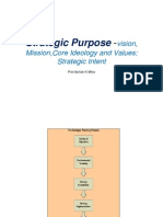 Strategic Purpose -Company Mission Vision Str Intent July 2014