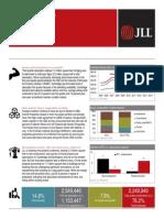 JLL- Q3 2014 Letter Boston - Insight