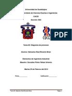 ELEMENTOS ING DIAGRAMA.docx