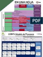 AIM-ITIL-COBIT 5 Process.pdf