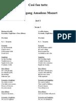 I Due Foscari Libretto Pdf