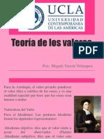 Teoría de los valores.pptx