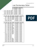 contenidosDISH.pdf