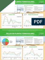Infografic-Failed-components-ES.pdf