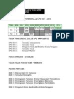 Analisi Spm Sej 2014