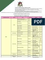 Asignaturas_de_Libre_Elección.pdf