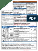 Service Tax in Single Page.unlocked