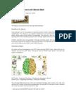 Brain Development With Mental Math