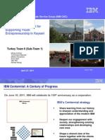 Youth Entrepreneurship Final Presentation