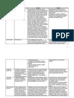 Composição de materiais.docx