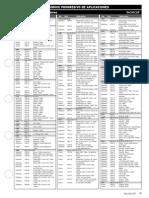 Catalogo Amortiguadores Monroe.pdf