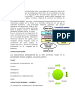 CICLO ECONOMICO.docx
