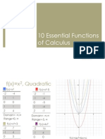 10 essential functions of calculus