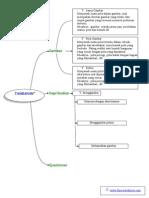Diagram Tes Cpns2
