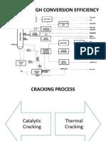 Fluidised Catalytic Cracking