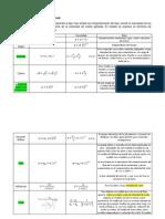 Resumen Ecuación de comportamiento reologico.docx