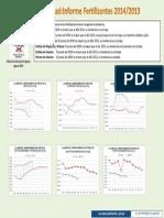 LA LIBERTAD_INFORME PRECIO DE FERTILIZANTES_A JULIO_2014.pdf