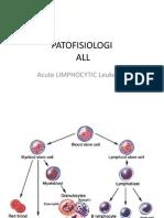 Patofisiologi All