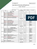 BSAgChem Checklist