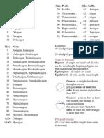 For Print Formula