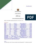 Legea Nr.436 din 28.12.2006 privind Administraţia Publică Locală