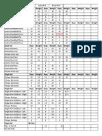 Body-Beast-Workout-Sheets (3).xls