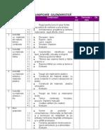 PLANIFICARE Abilitati Practice