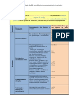 6º domínio_avaliação externa