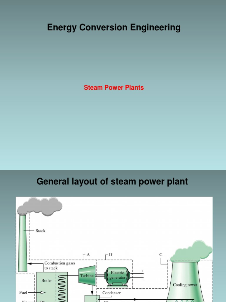 29315004 Steam Power Plants | Boiler | Steam Engine