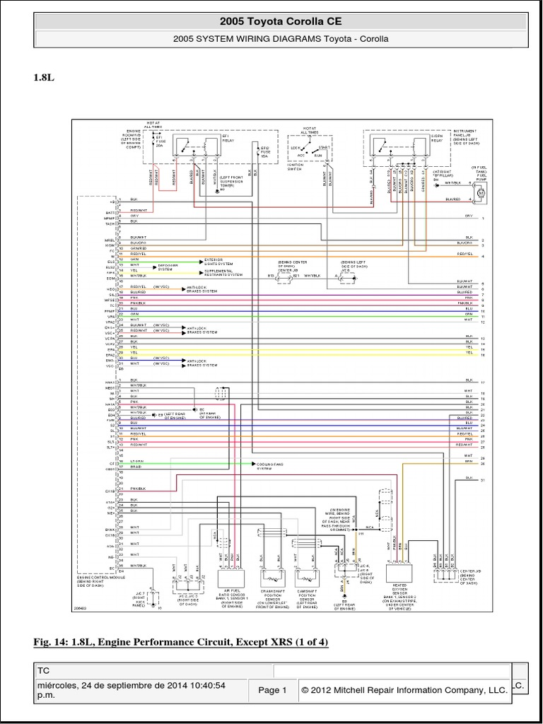 Prime Toyota Opa Wiring Diagram Wiring Diagram Directory Wiring Digital Resources Funapmognl