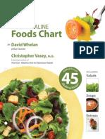 Acid-Alkaline-Food-Chart[1].pdf