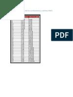 Tabla de diámetro de los conductores y calibres AWG.pdf