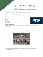 Works of Civil Engineer.docx