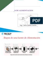 S5_Fuentes_de_alimentacion.pptx