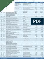 GM 2014 Recall List as of Oct. 3